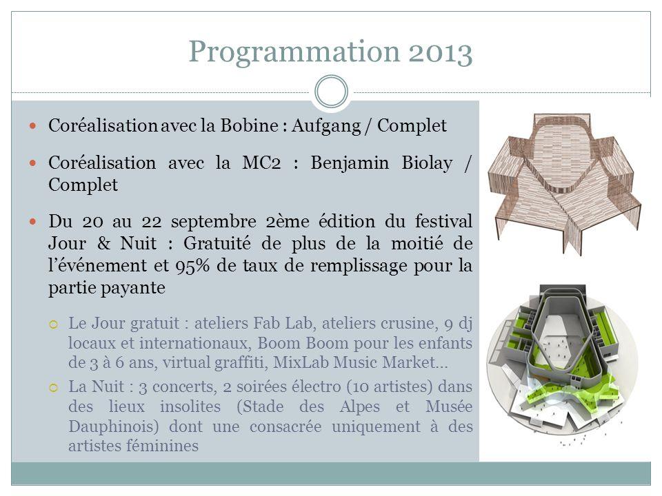 Programmation 2013 Coréalisation avec la Bobine : Aufgang / Complet Coréalisation avec la MC2 : Benjamin Biolay / Complet Du 20 au 22 septembre 2ème é