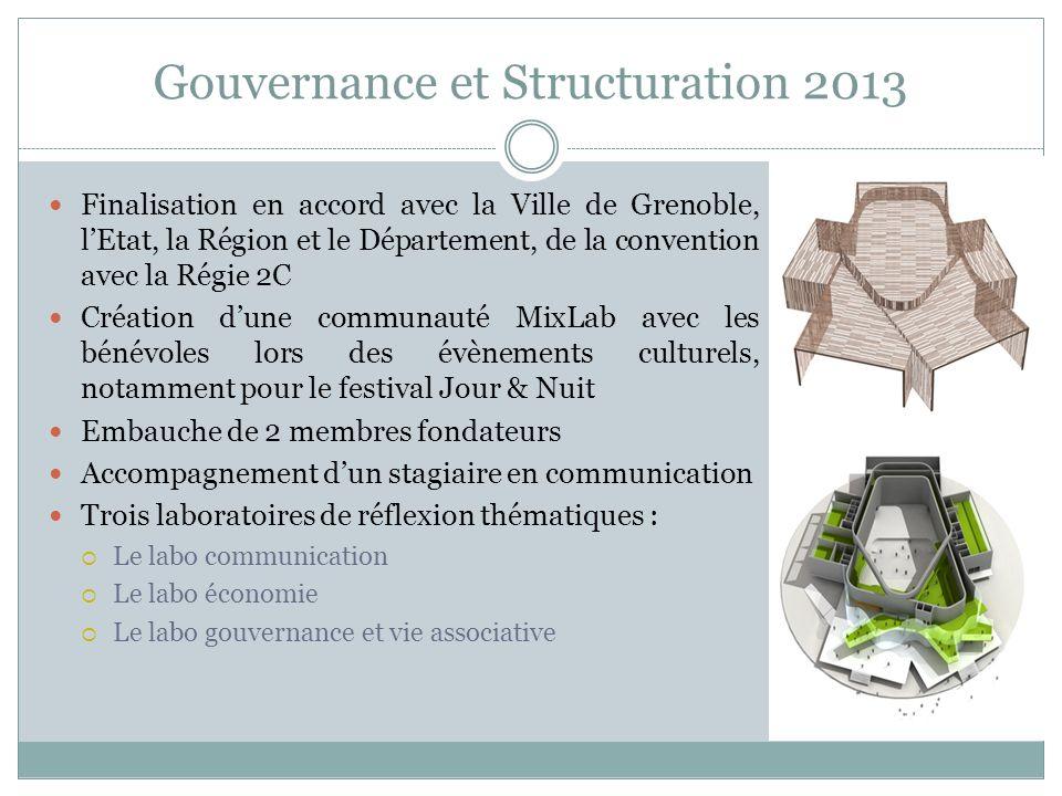 Gouvernance et Structuration 2013 Finalisation en accord avec la Ville de Grenoble, lEtat, la Région et le Département, de la convention avec la Régie