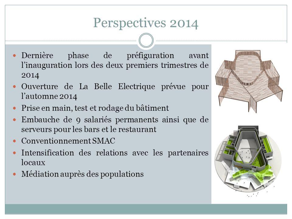 Perspectives 2014 Dernière phase de préfiguration avant linauguration lors des deux premiers trimestres de 2014 Ouverture de La Belle Electrique prévu