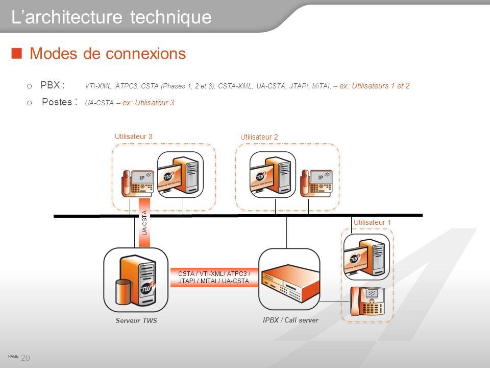 Modes de connexions o PBX : VTI-XML, ATPC3, CSTA (Phases 1, 2 et 3), CSTA-XML, UA-CSTA, JTAPI, MiTAI, – ex: Utilisateurs 1 et 2 o Postes : UA-CSTA – e
