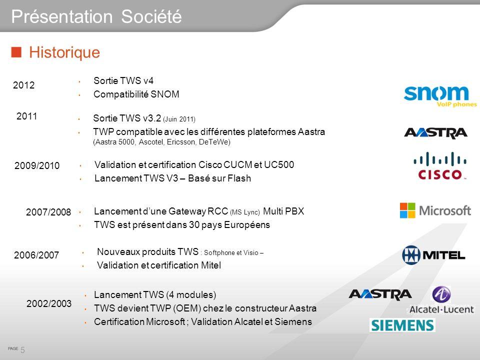 Historique 5 Présentation Société Lancement TWS (4 modules) TWS devient TWP (OEM) chez le constructeur Aastra Certification Microsoft ; Validation Alc