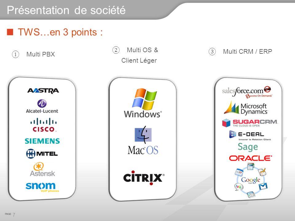 TWS…en 3 points : 7 Présentation de société Multi OS & Client Léger Multi CRM / ERP Multi PBX