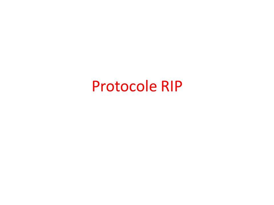 Protocole RIP