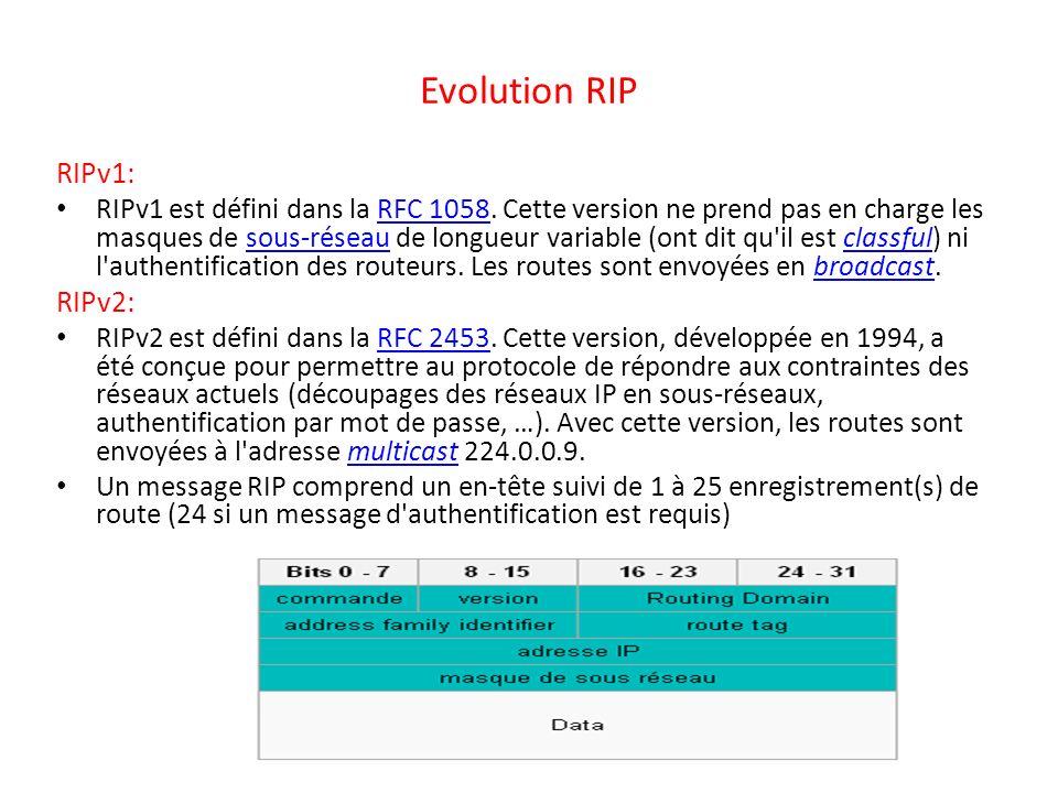 Evolution RIP RIPv1: RIPv1 est défini dans la RFC 1058. Cette version ne prend pas en charge les masques de sous-réseau de longueur variable (ont dit
