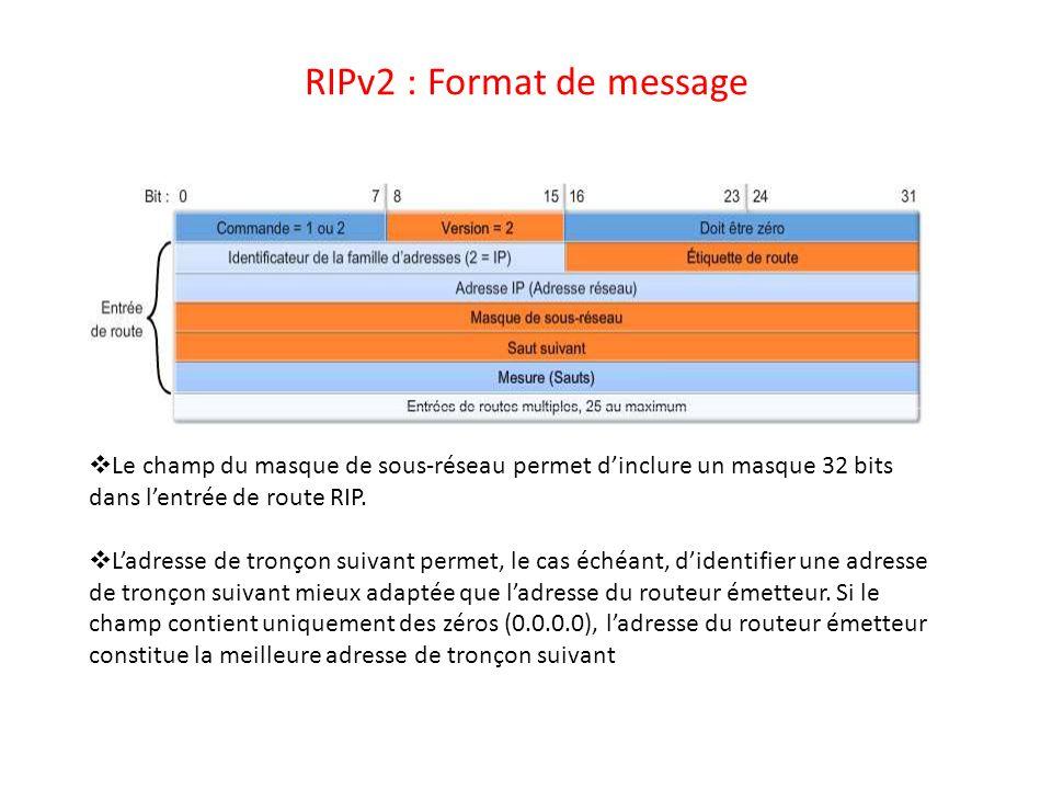 RIPv2 : Format de message Le champ du masque de sous-réseau permet dinclure un masque 32 bits dans lentrée de route RIP. Ladresse de tronçon suivant p