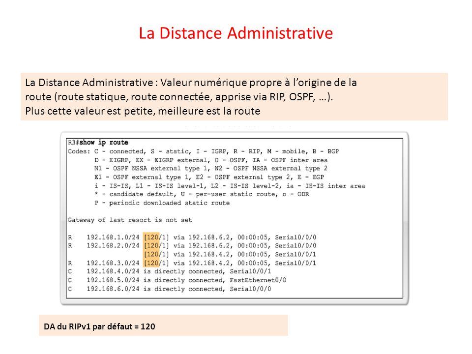 La Distance Administrative DA du RIPv1 par défaut = 120 La Distance Administrative : Valeur numérique propre à lorigine de la route (route statique, r