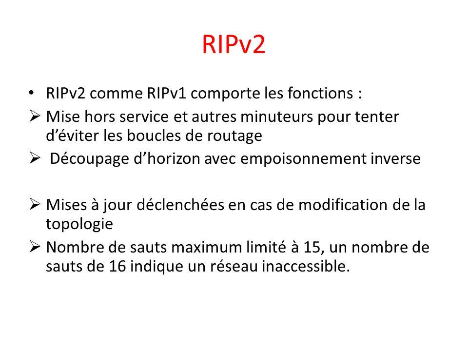 RIPv2 RIPv2 comme RIPv1 comporte les fonctions : Mise hors service et autres minuteurs pour tenter déviter les boucles de routage Découpage dhorizon a
