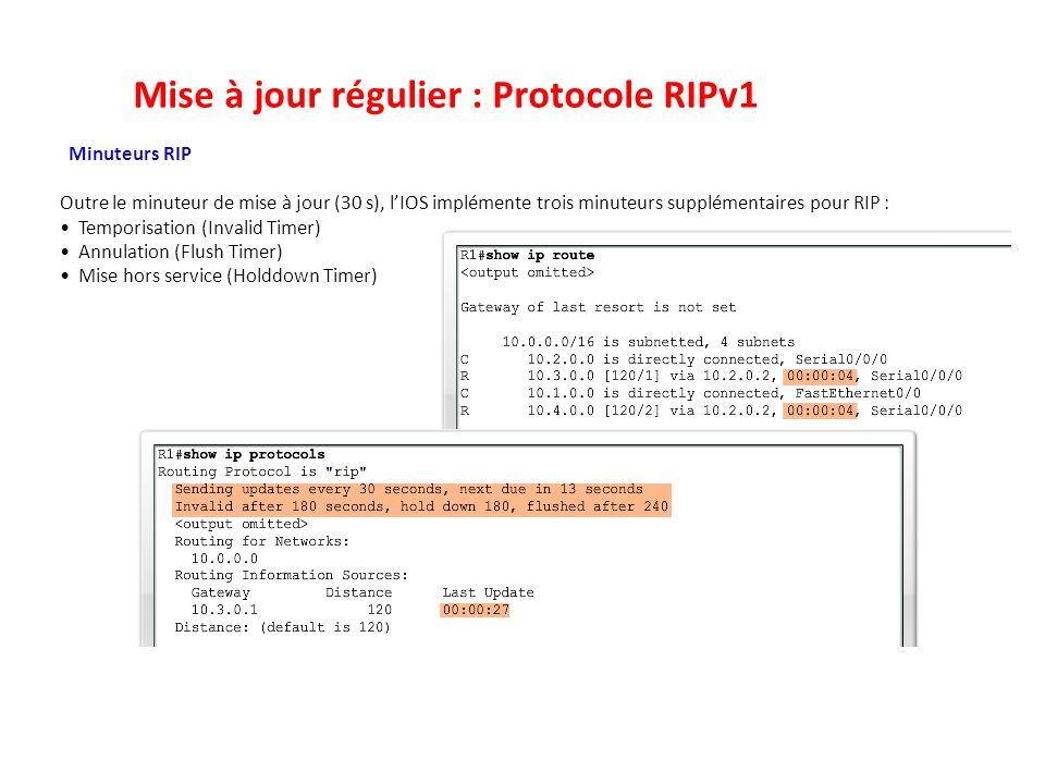 Mise à jour régulier : Protocole RIPv1 Minuteurs RIP Outre le minuteur de mise à jour (30 s), lIOS implémente trois minuteurs supplémentaires pour RIP