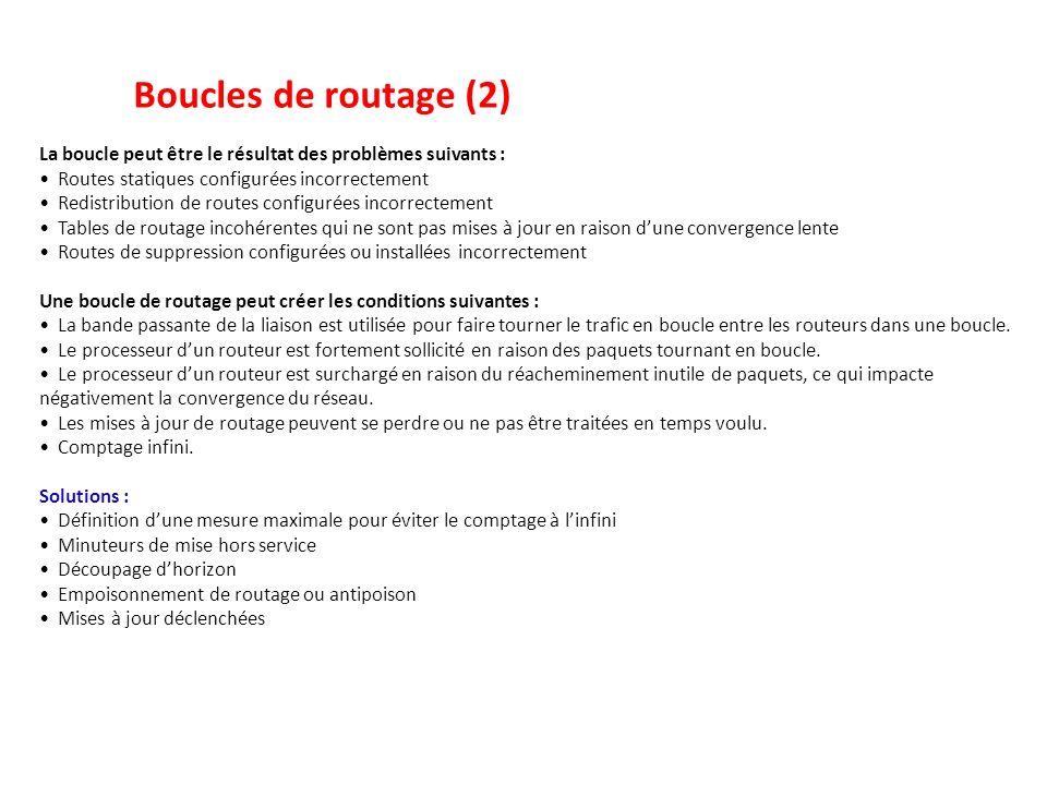 Boucles de routage (2) La boucle peut être le résultat des problèmes suivants : Routes statiques configurées incorrectement Redistribution de routes c