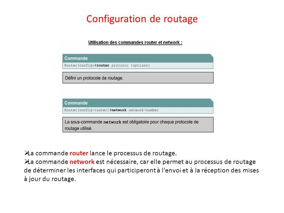 Configuration de routage La commande router lance le processus de routage. La commande network est nécessaire, car elle permet au processus de routage