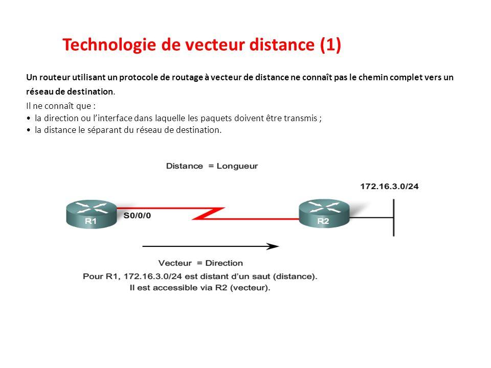 Technologie de vecteur distance (2) Fonctionnement des protocoles de routage à vecteur de distance : Des mises à jour régulières sont envoyées à intervalles fixes (30 secondes pour le protocole RIP et 90 secondes pour le protocole IGRP) Les voisins sont des routeurs qui partagent une liaison et qui sont configurés de manière à utiliser le même protocole de routage.