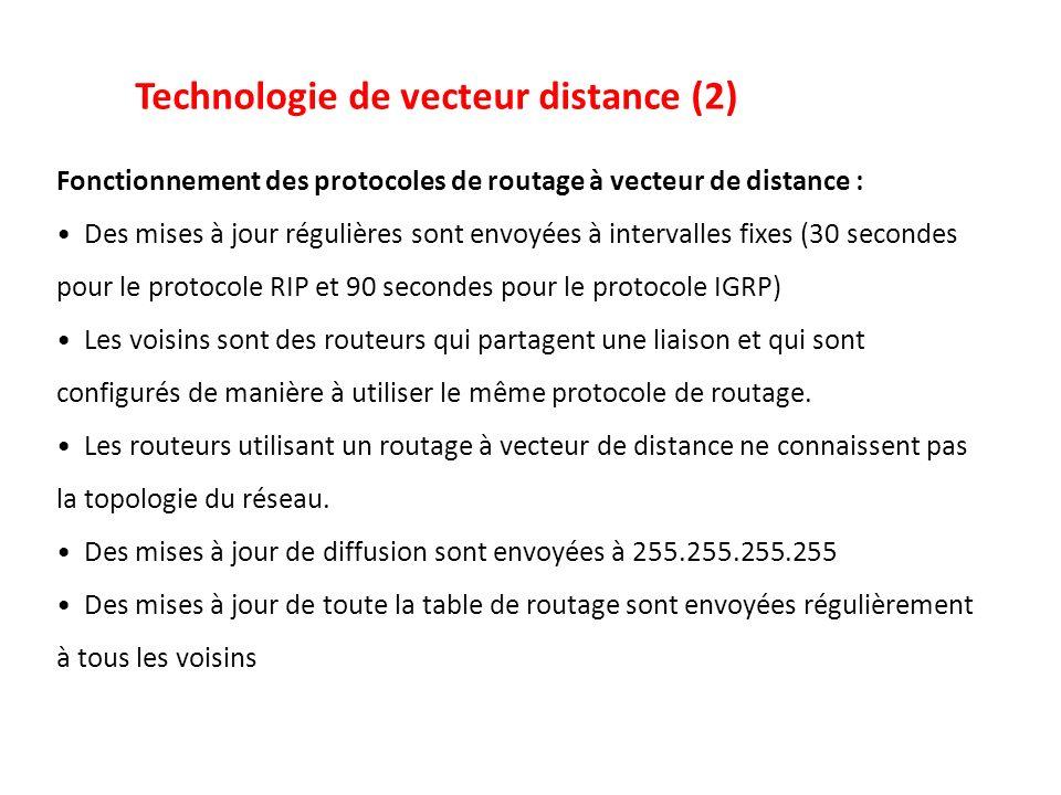 Technologie de vecteur distance (2) Fonctionnement des protocoles de routage à vecteur de distance : Des mises à jour régulières sont envoyées à inter