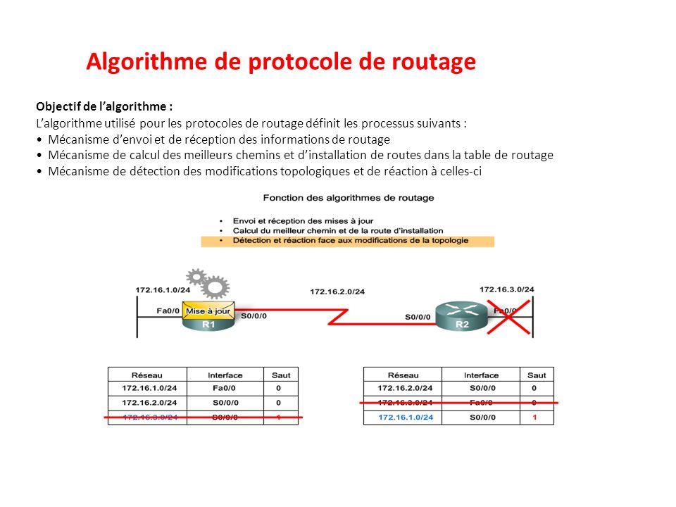 Caractéristiques des protocoles de routage (1) Temps de convergence Évolutivité Sans classe (utilisation dun masque VLSM) ou par classe Utilisation des ressources Implémentation et maintenance