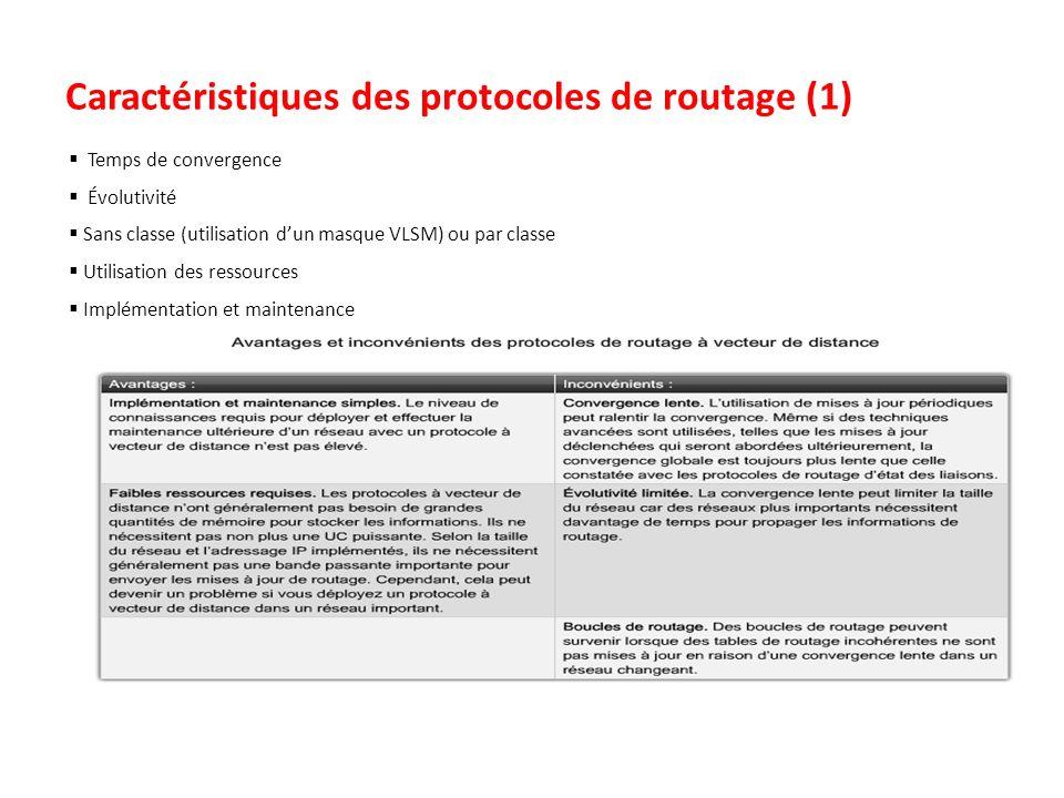Caractéristiques des protocoles de routage (1) Temps de convergence Évolutivité Sans classe (utilisation dun masque VLSM) ou par classe Utilisation de