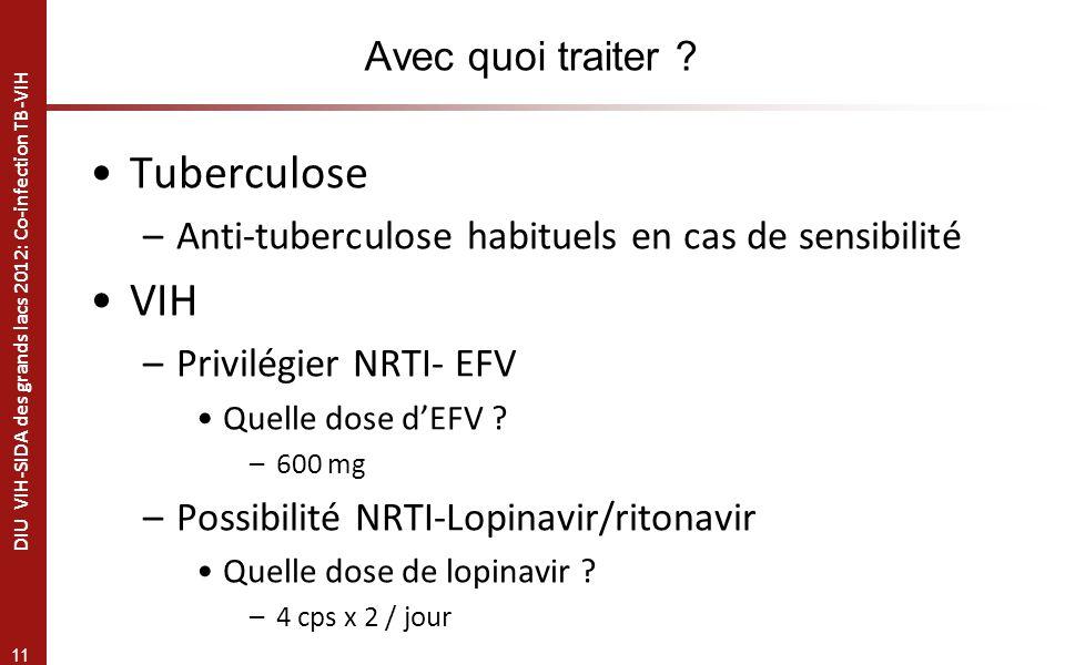 11 DIU VIH-SIDA des grands lacs 2012: Co-infection TB-VIH Avec quoi traiter .