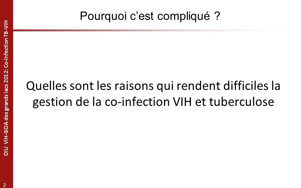 33 DIU VIH-SIDA des grands lacs 2012: Co-infection TB-VIH Emile (3) Comment prendriez-vous en charge ce patient .