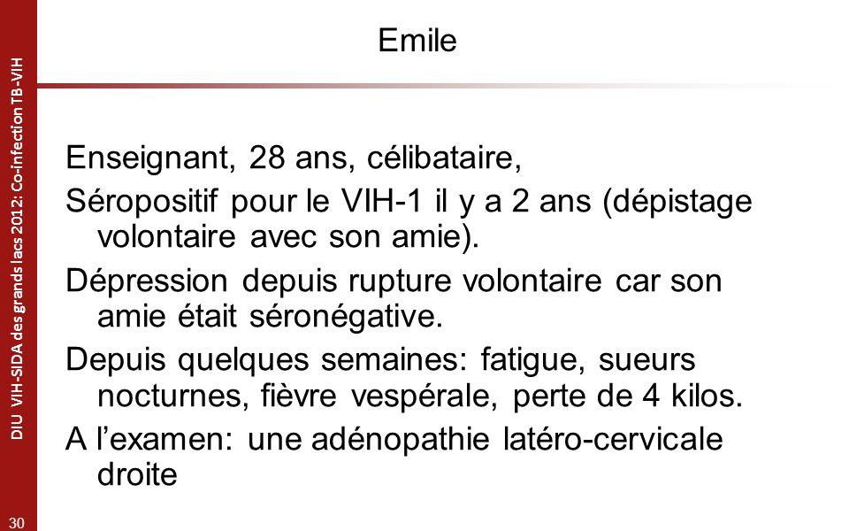 30 DIU VIH-SIDA des grands lacs 2012: Co-infection TB-VIH Emile Enseignant, 28 ans, célibataire, Séropositif pour le VIH-1 il y a 2 ans (dépistage volontaire avec son amie).