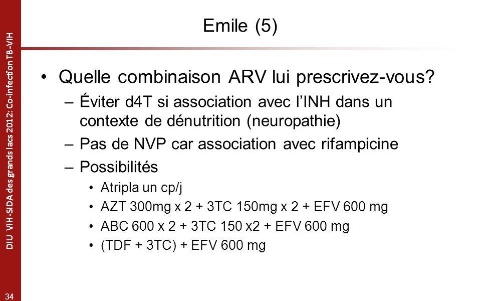 34 DIU VIH-SIDA des grands lacs 2012: Co-infection TB-VIH Emile (5) Quelle combinaison ARV lui prescrivez-vous.