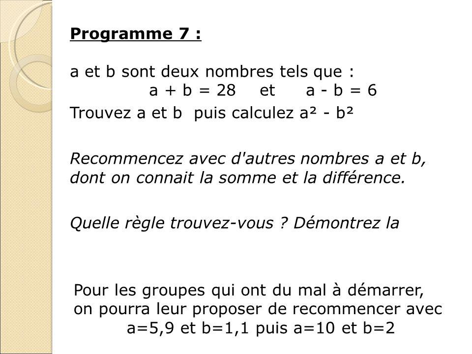 Programme 7 : a et b sont deux nombres tels que : a + b = 28 et a - b = 6 Trouvez a et b puis calculez a² - b² Recommencez avec d'autres nombres a et