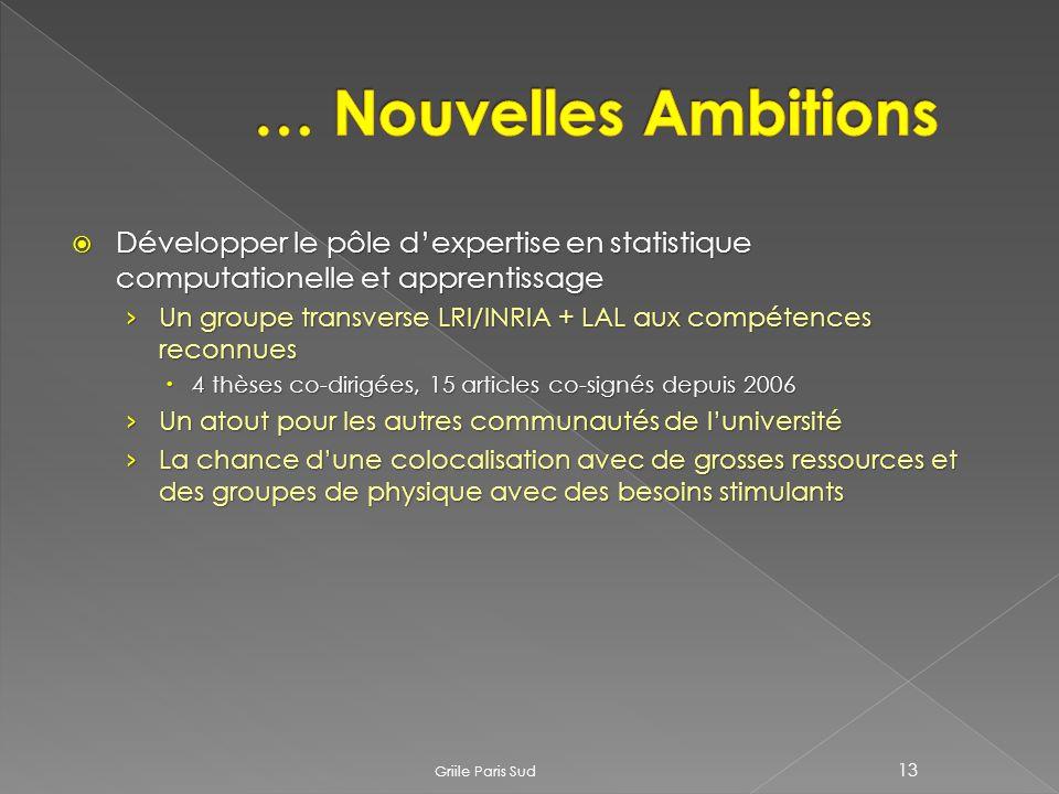 Griile Paris Sud 13 Développer le pôle dexpertise en statistique computationelle et apprentissage Développer le pôle dexpertise en statistique computationelle et apprentissage Un groupe transverse LRI/INRIA + LAL aux compétences reconnues Un groupe transverse LRI/INRIA + LAL aux compétences reconnues 4 thèses co-dirigées, 15 articles co-signés depuis 2006 4 thèses co-dirigées, 15 articles co-signés depuis 2006 Un atout pour les autres communautés de luniversité Un atout pour les autres communautés de luniversité La chance dune colocalisation avec de grosses ressources et des groupes de physique avec des besoins stimulants La chance dune colocalisation avec de grosses ressources et des groupes de physique avec des besoins stimulants