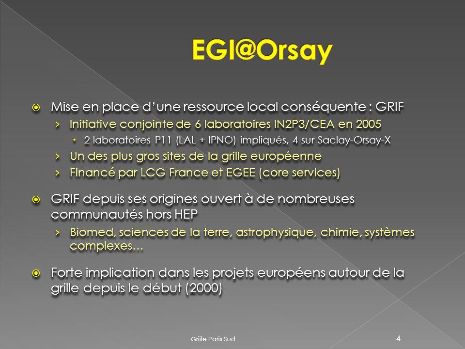 5 23/01/2012 Griile Paris Sud 5 350 sites 200K cores 50 pays 40PBytes Etc.