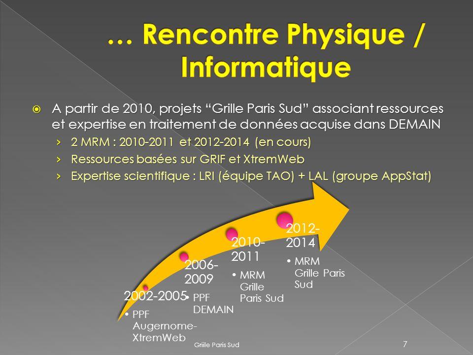 A partir de 2010, projets Grille Paris Sud associant ressources et expertise en traitement de données acquise dans DEMAIN A partir de 2010, projets Grille Paris Sud associant ressources et expertise en traitement de données acquise dans DEMAIN 2 MRM : 2010-2011 et 2012-2014 (en cours) 2 MRM : 2010-2011 et 2012-2014 (en cours) Ressources basées sur GRIF et XtremWeb Ressources basées sur GRIF et XtremWeb Expertise scientifique : LRI (équipe TAO) + LAL (groupe AppStat) Expertise scientifique : LRI (équipe TAO) + LAL (groupe AppStat) Griile Paris Sud 2002-2005 PPF Augernome- XtremWeb 2006- 2009 PPF DEMAIN 2010- 2011 MRM Grille Paris Sud 2012- 2014 MRM Grille Paris Sud 7