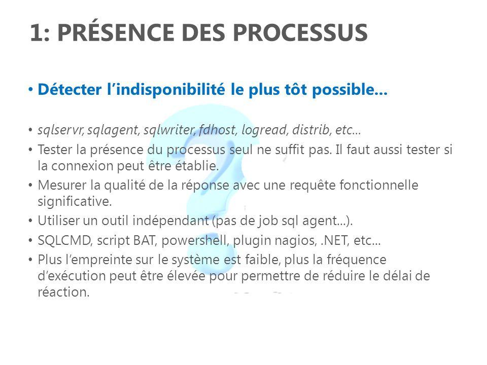 1: PRÉSENCE DES PROCESSUS Détecter lindisponibilité le plus tôt possible... sqlservr, sqlagent, sqlwriter, fdhost, logread, distrib, etc... Tester la