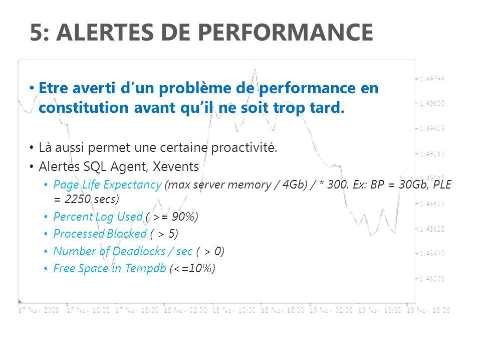 5: ALERTES DE PERFORMANCE Etre averti dun problème de performance en constitution avant quil ne soit trop tard. Là aussi permet une certaine proactivi
