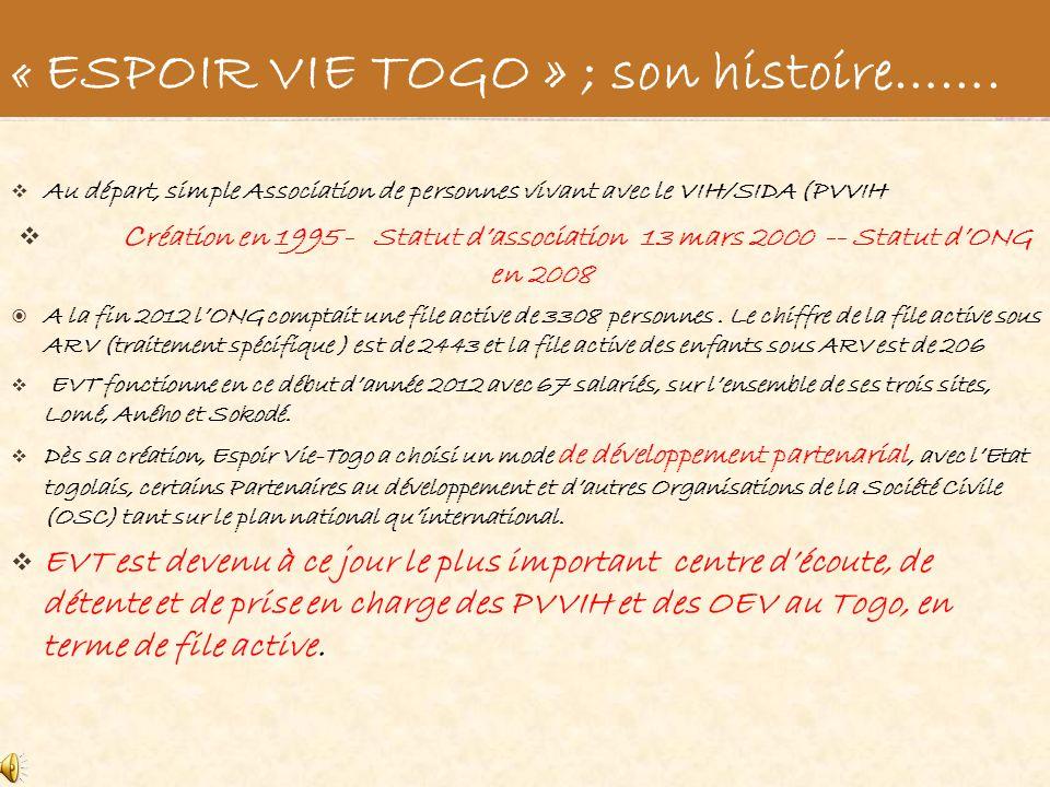Au départ, simple Association de personnes vivant avec le VIH/SIDA (PVVIH C réation en 1995 - Statut dassociation 13 mars 2000 -- Statut dONG en 2008