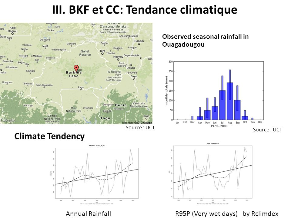 III. BKF et CC: Tendance climatique Observed seasonal rainfall in Ouagadougou Climate Tendency Annual Rainfall R95P (Very wet days) by Rclimdex Source