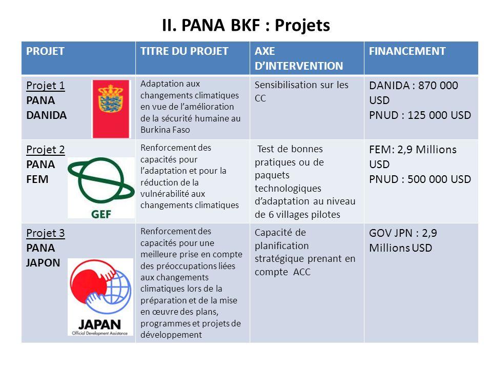 II. PANA BKF : Projets PROJETTITRE DU PROJETAXE DINTERVENTION FINANCEMENT Projet 1 PANA DANIDA Adaptation aux changements climatiques en vue de laméli