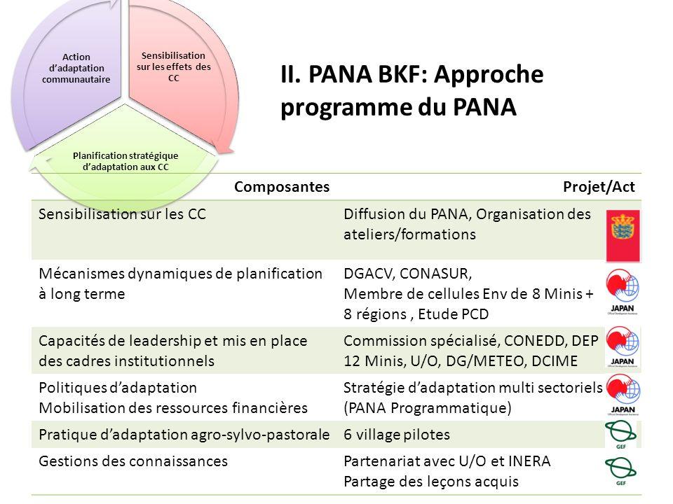 II. PANA BKF: Approche programme du PANA Sensibilisation sur les effets des CC Planification stratégique dadaptation aux CC Action dadaptation communa