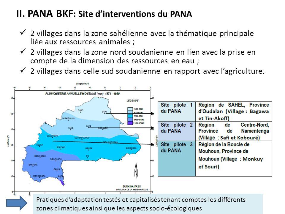 II. PANA BKF : Site dinterventions du PANA 2 villages dans la zone sahélienne avec la thématique principale liée aux ressources animales ; 2 villages