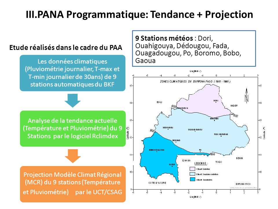 III.PANA Programmatique: Tendance + Projection Etude réalisés dans le cadre du PAA 9 Stations météos : Dori, Ouahigouya, Dédougou, Fada, Ouagadougou, Po, Boromo, Bobo, Gaoua Les données climatiques (Pluviométrie journalier, T-max et T-min journalier de 30ans) de 9 stations automatiques du BKF Analyse de la tendance actuelle (Température et Pluviométrie) du 9 Stations par le logiciel Rclimdex Projection Modèle Climat Régional (MCR) du 9 stations (Température et Pluviométrie) par le UCT/CSAG