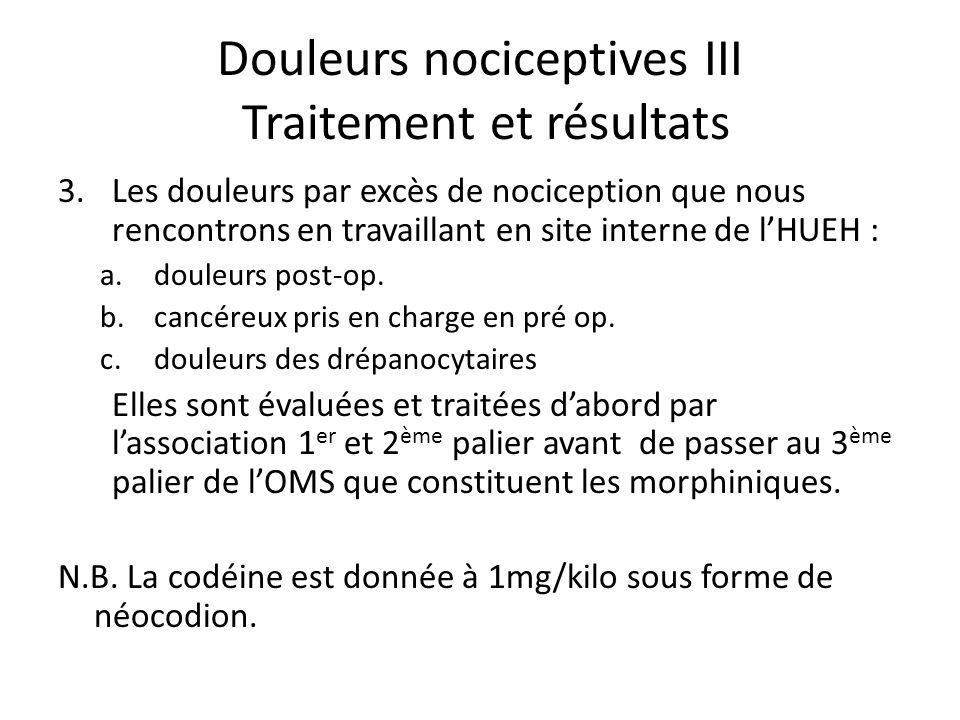 Douleurs nociceptives III Traitement et résultats 3.Les douleurs par excès de nociception que nous rencontrons en travaillant en site interne de lHUEH