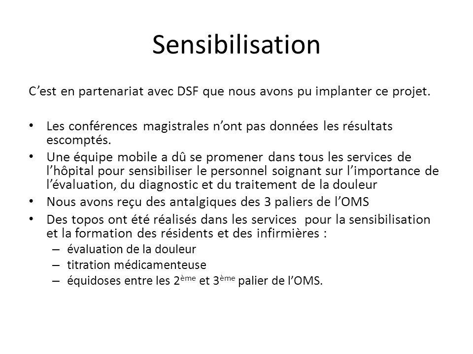 Sensibilisation Cest en partenariat avec DSF que nous avons pu implanter ce projet. Les conférences magistrales nont pas données les résultats escompt
