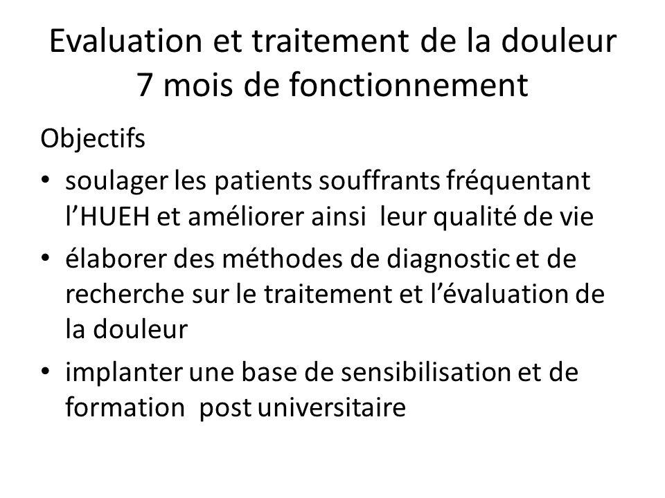 Evaluation et traitement de la douleur 7 mois de fonctionnement Objectifs soulager les patients souffrants fréquentant lHUEH et améliorer ainsi leur q