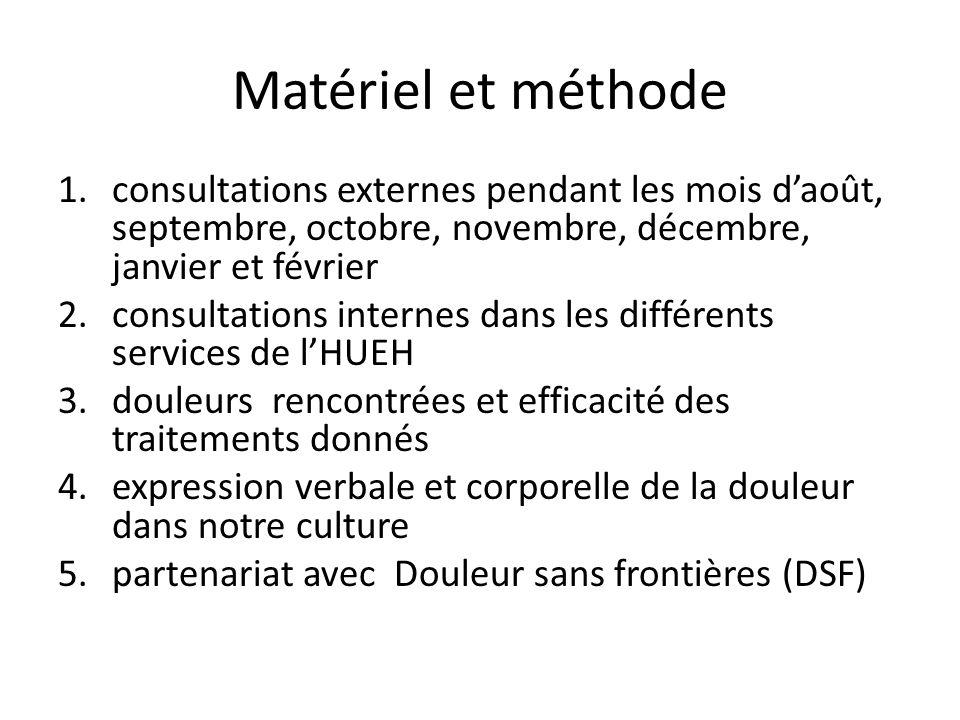 Matériel et méthode 1.consultations externes pendant les mois daoût, septembre, octobre, novembre, décembre, janvier et février 2.consultations intern