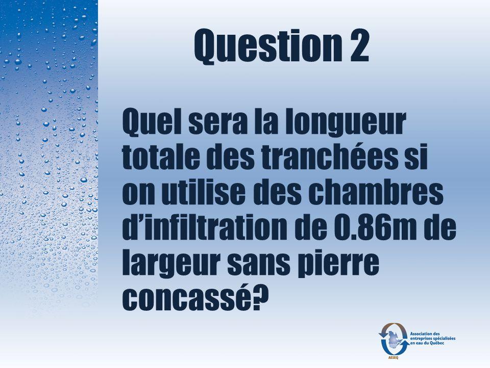 Question 2 Quel sera la longueur totale des tranchées si on utilise des chambres dinfiltration de 0.86m de largeur sans pierre concassé?