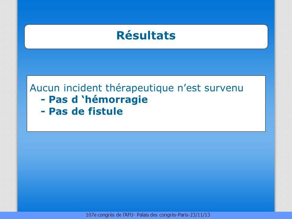 Résultats Aucun incident thérapeutique nest survenu - Pas d hémorragie - Pas de fistule 107e congrès de lAFU- Palais des congrès-Paris-23/11/13