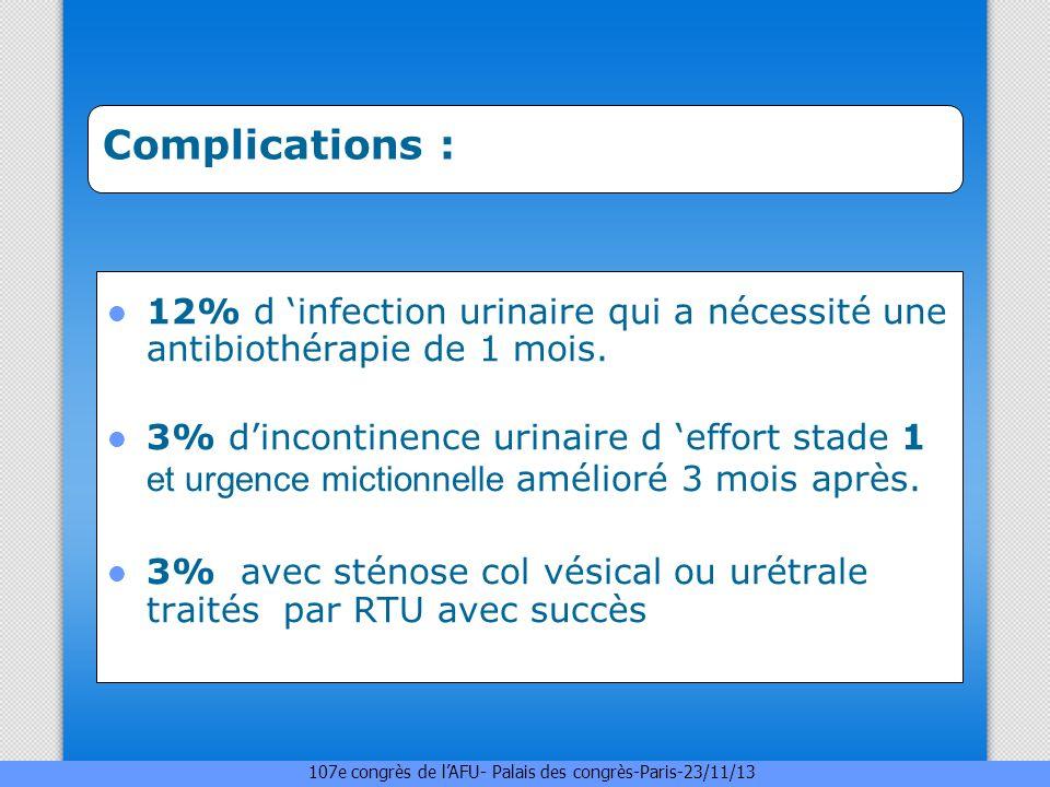 Complications : 12% d infection urinaire qui a nécessité une antibiothérapie de 1 mois. 3% dincontinence urinaire d effort stade 1 et urgence mictionn