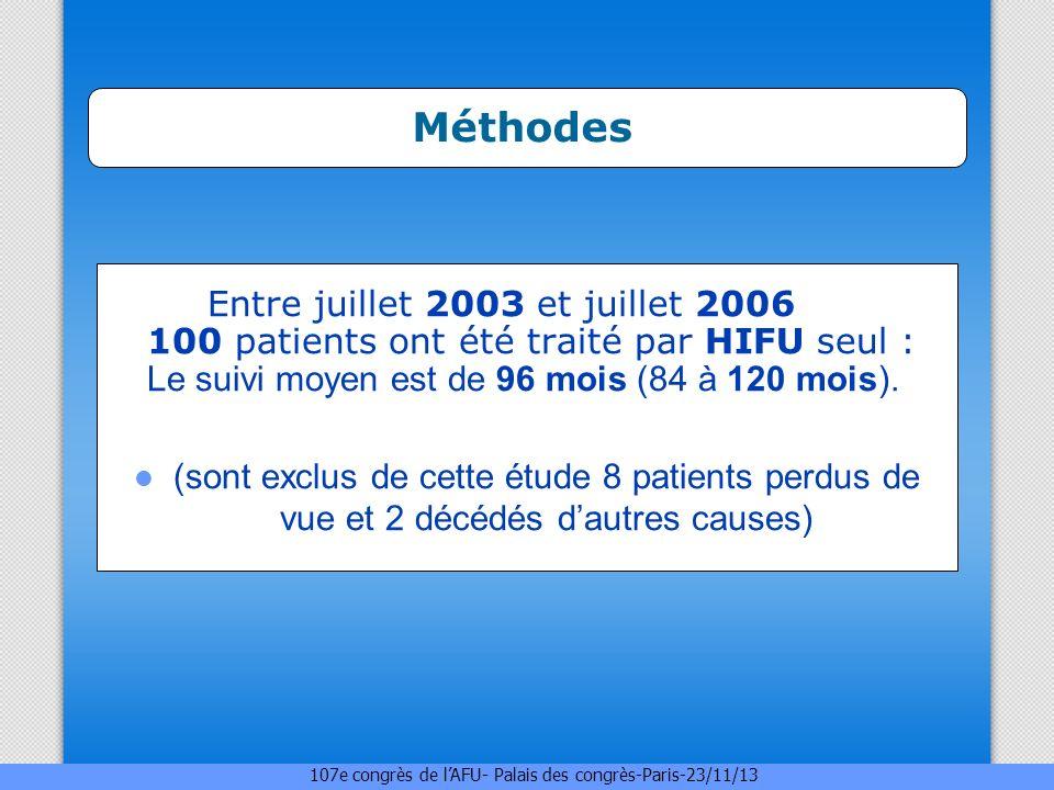 Les critères dinclusions T1 N0 MO[24 cas] -(T1a(5pts)–T1b (3pts)-T1c(16pts) T2 N0 M0 [76 cas] -(T2a 46(pts)-T2b(30pts) PSA 15 Gleason 7 Volume prostatique 40cm 3 107e congrès de lAFU- Palais des congrès-Paris-23/11/13