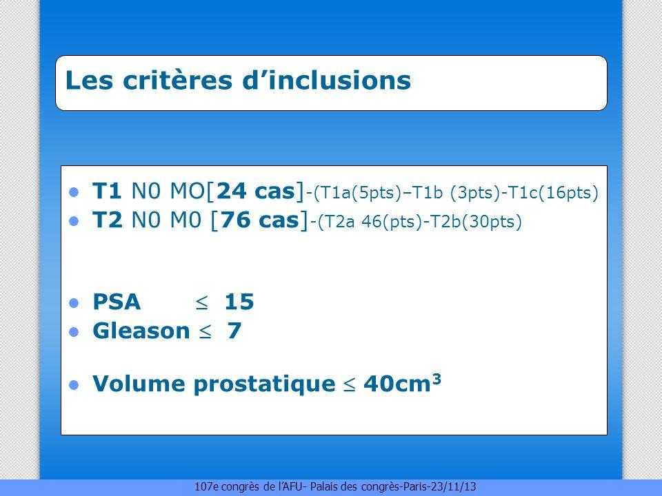 Les critères dinclusions T1 N0 MO[24 cas] -(T1a(5pts)–T1b (3pts)-T1c(16pts) T2 N0 M0 [76 cas] -(T2a 46(pts)-T2b(30pts) PSA 15 Gleason 7 Volume prostat