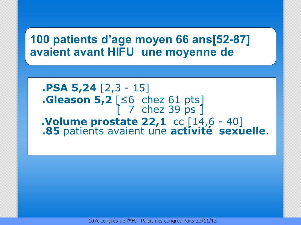 1er groupe : 48 patients : T1a(5pts) –T1b (3pts) -T1c (4pts)-T2a 19(pts)-T2b(17pts) ont subis une RTU 1 à 2 semaines avant HIFU - 33 avec signes de prostatisme et dobstruction - 15 avec prostate > 40 cc sans signe dobstruction 2 ème groupe : 52 patients T1c (12pts) –T2a (27pts) – T2b (13pts) subi la HIFU sans RTU ont subi la HIFU sans RTU Prostate inférieure à 40cm 3 Aucun signe d obstruction à lIPSS ni à la débimétrie 107e congrès de lAFU- Palais des congrès-Paris-23/11/13