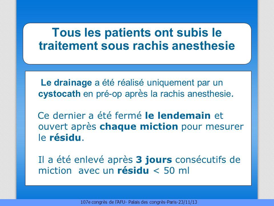 Tous les patients ont subis le traitement sous rachis anesthesie Le drainage a été réalisé uniquement par un cystocath en pré-op apr è s la rachis ane