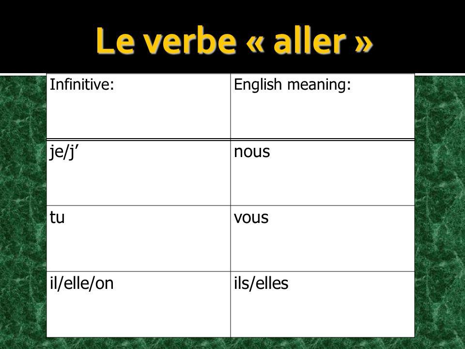 Infinitive:English meaning: je/jnous tuvous il/elle/onils/elles Le verbe « aller »