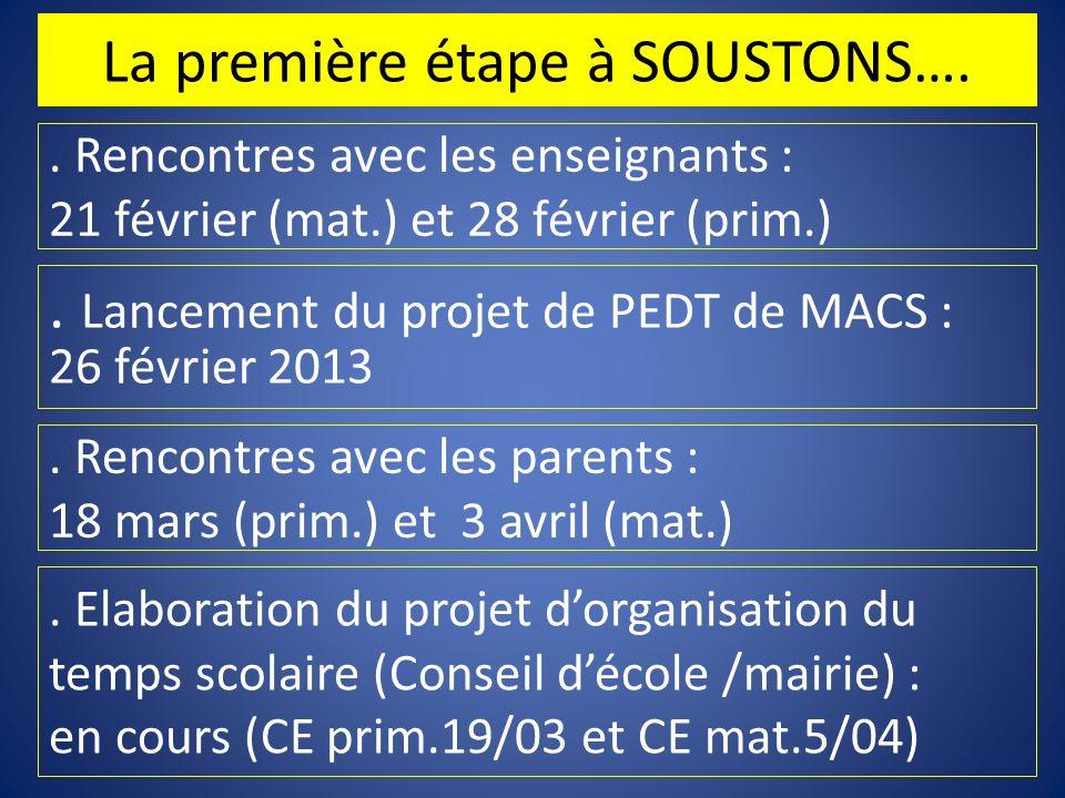 La première étape à SOUSTONS….. Rencontres avec les parents : 18 mars (prim.) et 3 avril (mat.). Lancement du projet de PEDT de MACS : 26 février 2013