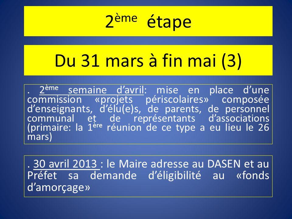 2 ème étape Du 31 mars à fin mai (3). 30 avril 2013 : le Maire adresse au DASEN et au Préfet sa demande déligibilité au «fonds damorçage». 2 ème semai