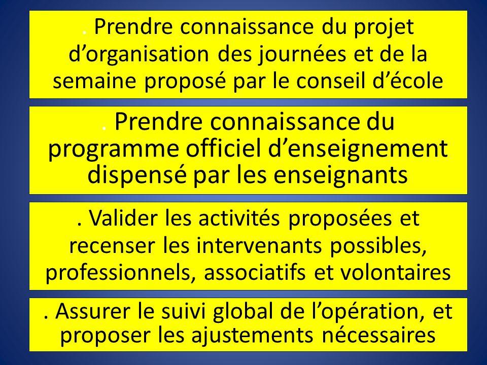 . Prendre connaissance du projet dorganisation des journées et de la semaine proposé par le conseil décole. Prendre connaissance du programme officiel