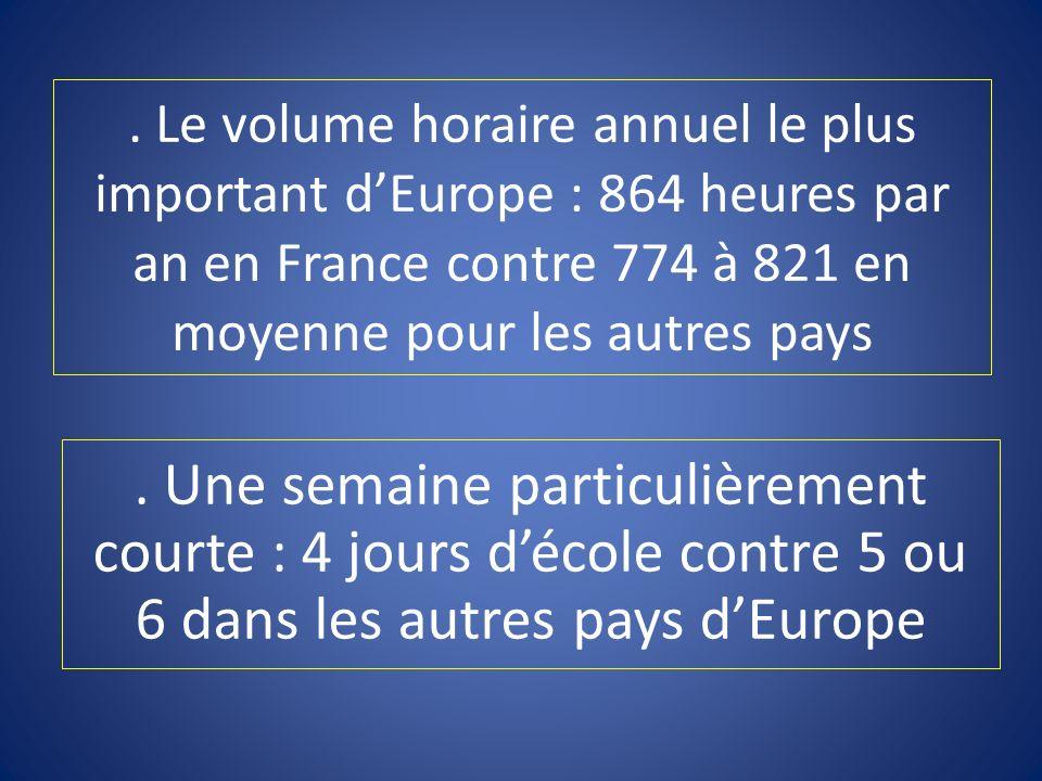 . Le volume horaire annuel le plus important dEurope : 864 heures par an en France contre 774 à 821 en moyenne pour les autres pays. Une semaine parti